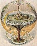 Иггдрасиль и девять миров
